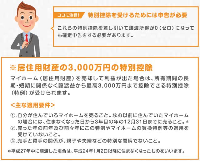 居住用財産の3,000万円の特別控除